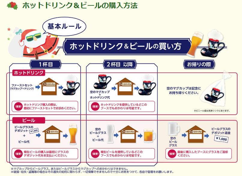 2019東京クリスマスマーケットホットドリンク&ビールの購入方法